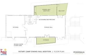 2017-06-30 - Rotary Camp